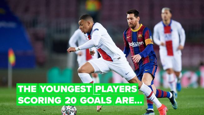 The youngest players scoring 20 goals in the Champions League