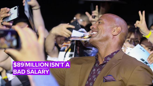 Dwayne Johnson finally earns top spot as Forbes' highest-paid actor